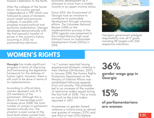 Georgia factsheet: SDGs and gender equality